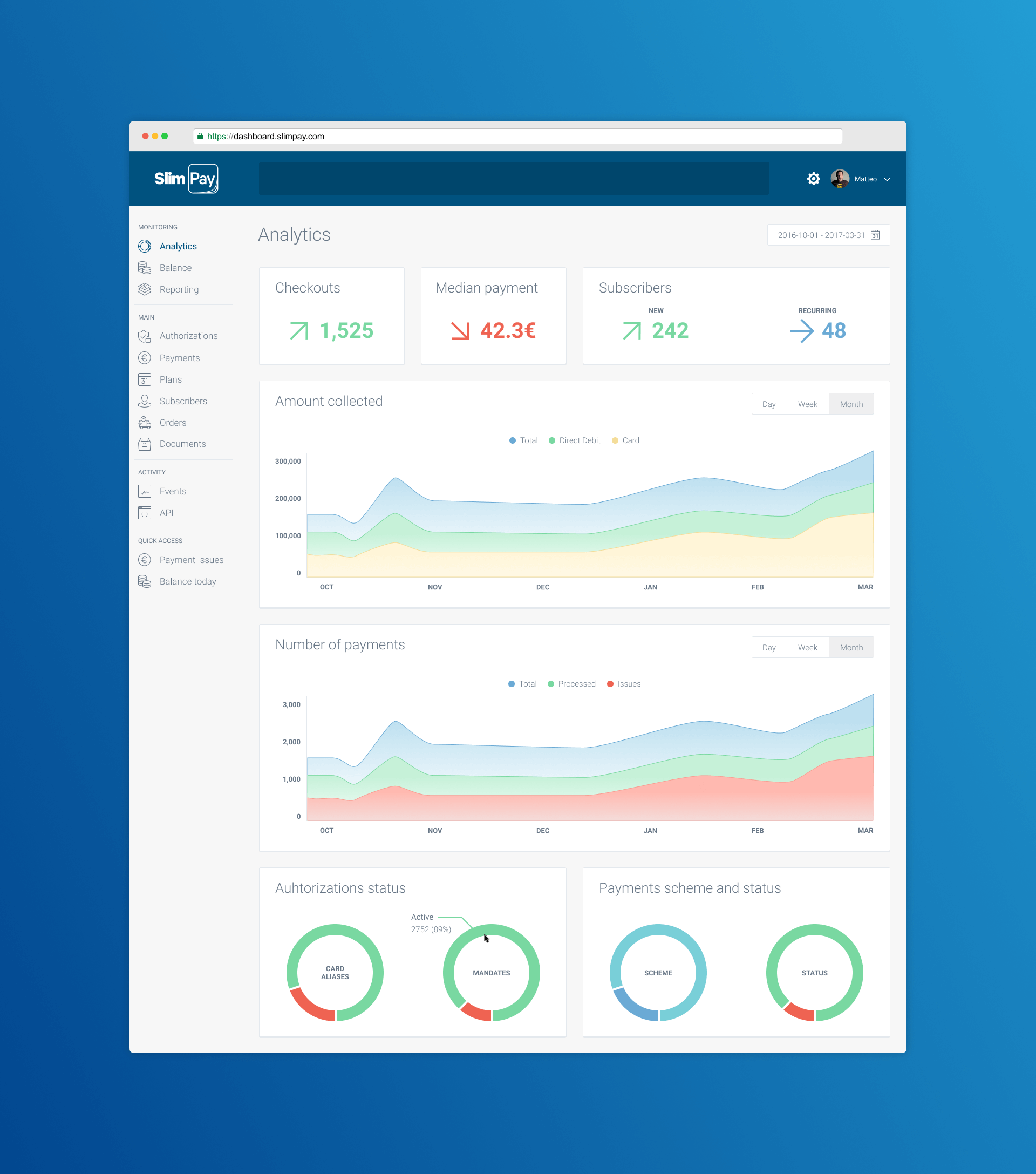 SlimPay Dashboard - Analytics page